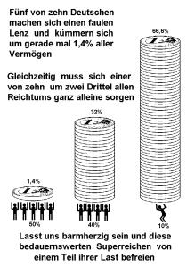 reichtum (2)